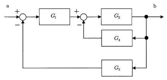 09b278ec39bbd9ea714d9e0bc8d78020 1 - 2 制御と伝達関数/問題3 専門科目 機械部門/技術士第一次試験