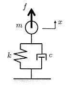 0ff36ef5c59fa20dde619499a9e1f68c - 3 機械力学/問題3 専門科目 機械部門/技術士第一次試験