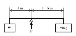 31 40 7 300x142 - 問31~問40 クレーンの運転の力学の知識/クレーン・デリック運転士