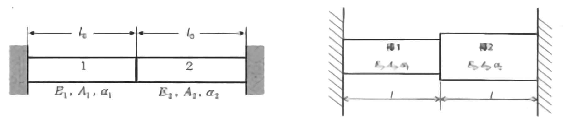 4. 300x67CUnetnoise scaleLevel0x6.000000 - 1 材料力学/問題3 専門科目 機械部門/技術士第一次試験