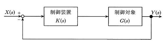 4bf8b92cb76c06fa031588162fcbc803 1 - 2 制御と伝達関数/問題3 専門科目 機械部門/技術士第一次試験