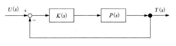 6abf6dec1e467b4734655d3f6d1211d0 1 - 2 制御と伝達関数/問題3 専門科目 機械部門/技術士第一次試験