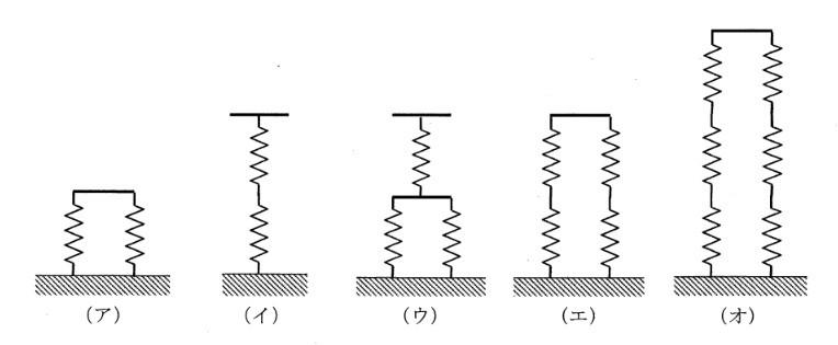 7760d520acbf5f21363afd006026df5f - 3 機械力学/問題3 専門科目 機械部門/技術士第一次試験
