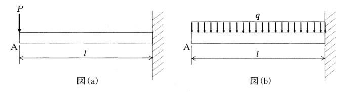 7d9b36b846f213101ef4fcc1ff232cc3 2 - 1 材料力学/問題3 専門科目 機械部門/技術士第一次試験