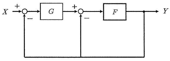 87798f1670d09682b062bfa6975bad0c 1 - 2 制御と伝達関数/問題3 専門科目 機械部門/技術士第一次試験