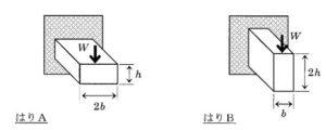 9bbc0757c9588114571c0fa48ea61b54 300x120 - 1 材料力学/問題3 専門科目 機械部門/技術士第一次試験