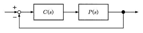 afbf5a453b9347ed192e38ce0704cfb3 1 - 2 制御と伝達関数/問題3 専門科目 機械部門/技術士第一次試験