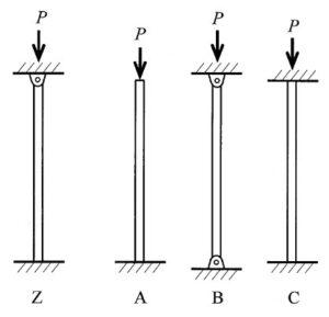 f28581c980f72c59fd5a9bd089b69d01 300x289 - 1 材料力学/問題3 専門科目 機械部門/技術士第一次試験