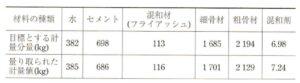 1606 300x83 - コンクリート技士試験 過去問と解答 平成28年度 2016