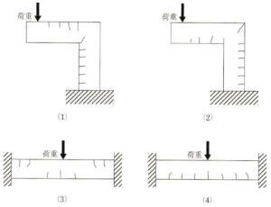 1608 300x230 - コンクリート技士試験 過去問と解答 平成28年度 2016