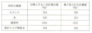 1802 300x108 - コンクリート技士試験 過去問と解答 平成30年度 2018