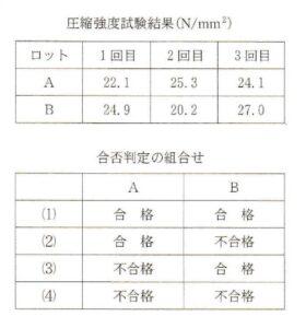 1803 280x300 - コンクリート技士試験 過去問と解答 平成30年度 2018