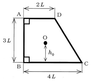 2266e905272d5fff2c974940e0ae55a5 - 2 構造力学、鋼構造コンクリート/問題3 専門科目 建設部門/技術士第一次試験
