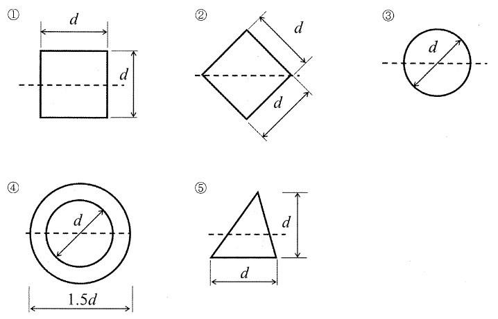 51ebead362616544a72ca0abecbdd352 - 2 構造力学、鋼構造コンクリート/問題3 専門科目 建設部門/技術士第一次試験