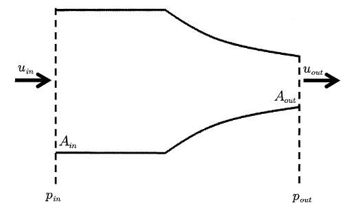 542bfe315838a614c067edde6f216b3a - 5 流体工学/問題3 専門科目 機械部門/技術士第一次試験