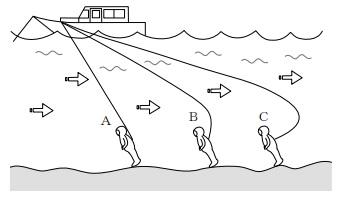 b0768353e2e518a0ceb3db5e41841e31 - 潜水士試験